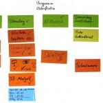 Wie Sie mit Ihren Kindern zusammen einen Ferienplan entwickeln