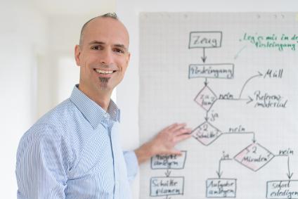 Klaus Heywinkel - Trainer, Autor und Berater